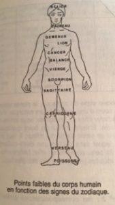 Les signes astrologiques et leurs sensibilités